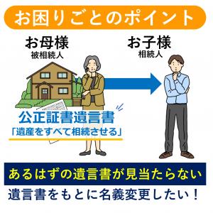 図表 公正証書遺言を紛失した際の相続登記手続|神戸市西区在住 B様|解決事例