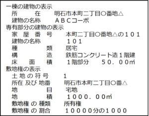 遺産分割協議書における相続財産(マンション)の表記方法