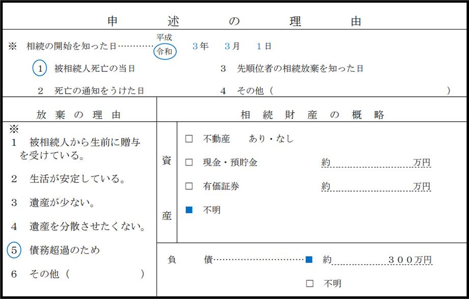 図表 相続放棄申述書の申述の理由の記載例