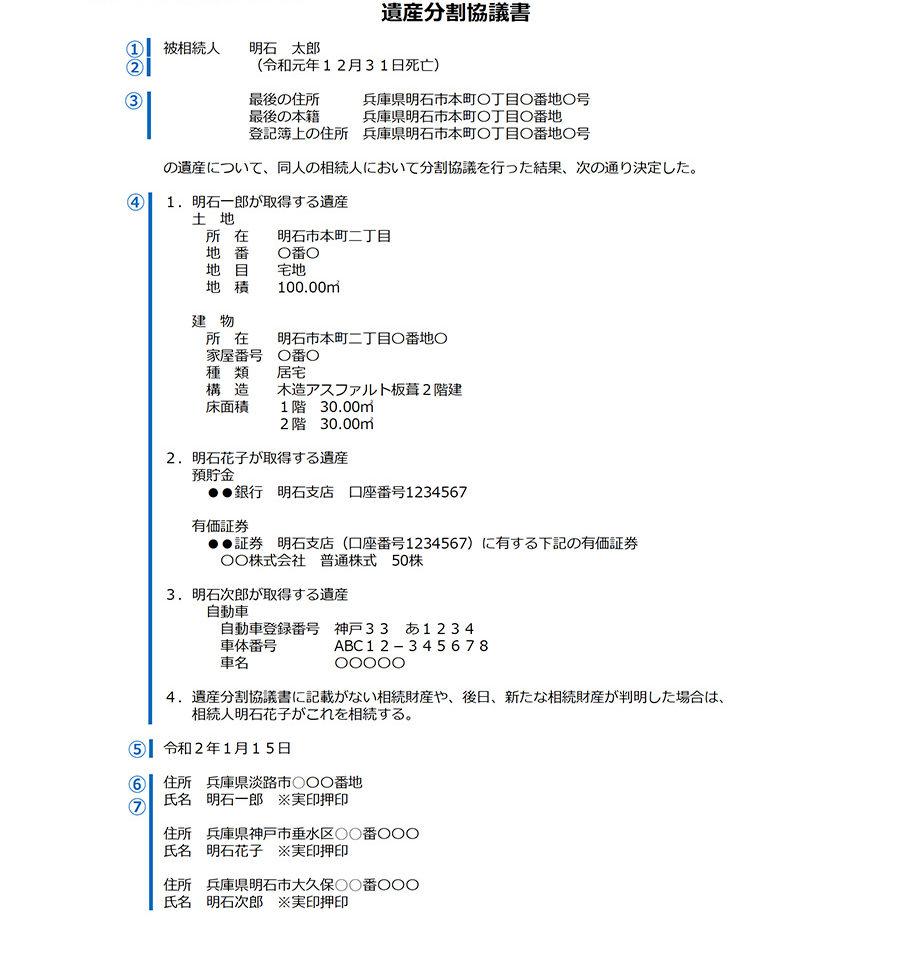 図表:遺産分割協議書の書式サンプル